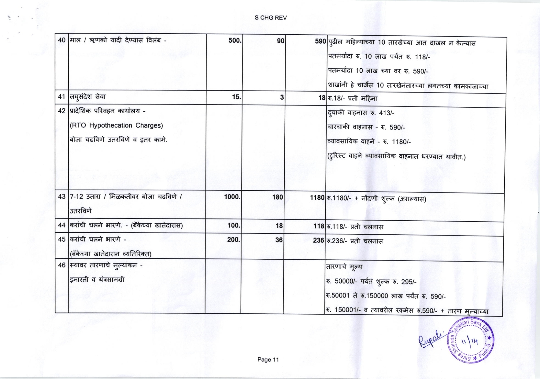 Service Charges_11_1
